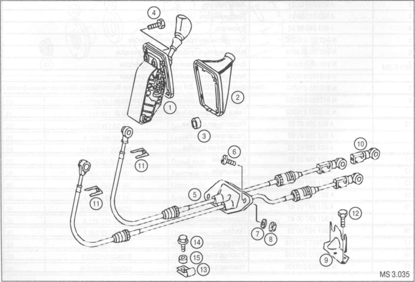5.2.12 Тросовый привод переключения передач