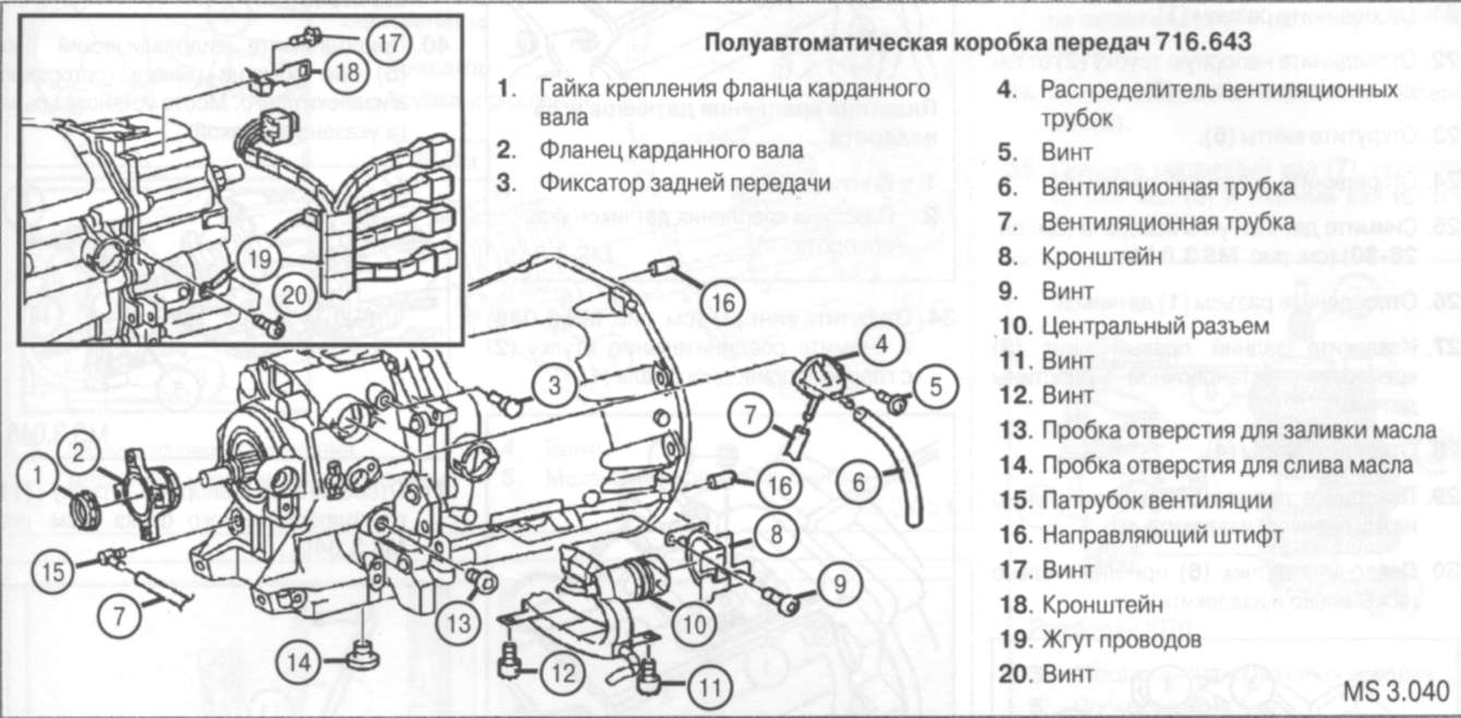 5.3.4 и сборка полуавтоматической КПП 716.6