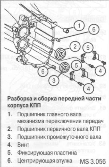 5.3.5 Разборка и сборка передней части корпуса КПП
