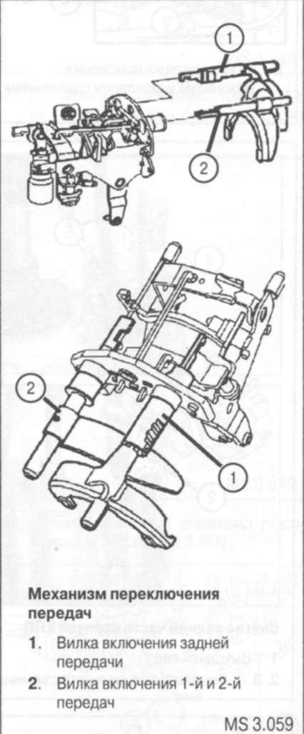 5.3.8 Внутренний механизм переключения передач