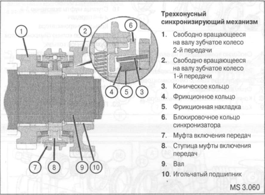 5.3.9 Механические элементы КПП