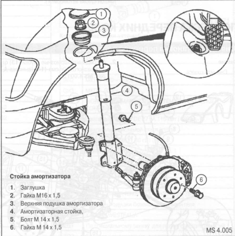 6.2.3 Элементы передней подвески