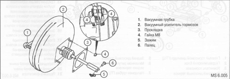 8.1.6 Вакуумный усилитель тормозов