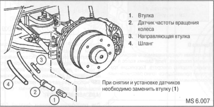 8.1.8 Датчики частоты вращения передних колес