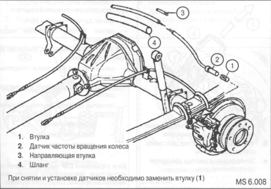 8.1.9 Датчики частоты вращения задних колес