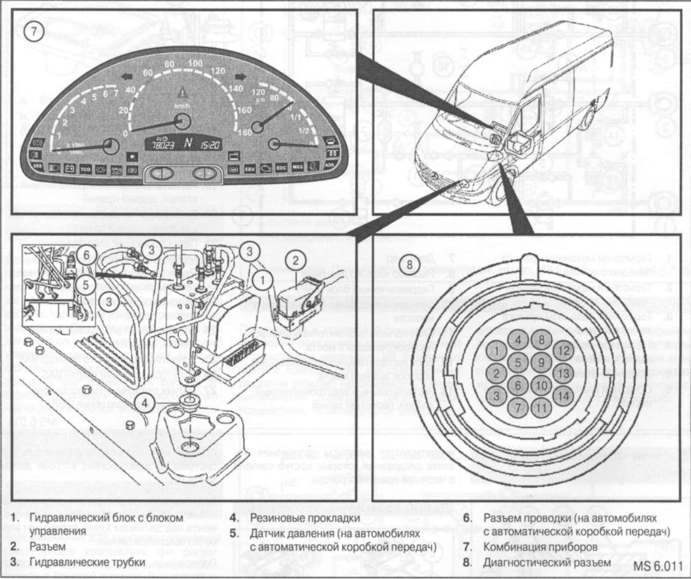 8.3 Размещение компонентов системы ABS (для автомобилей, не оборудованных системой ESP)