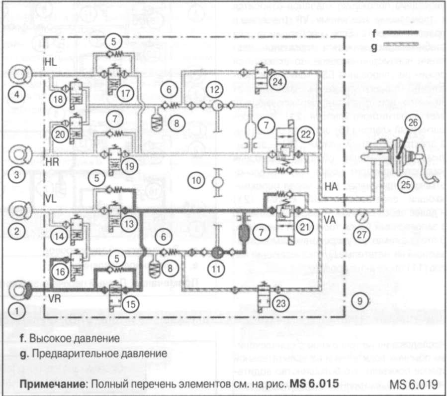 8.5.2 Режим регулирования системы ESP