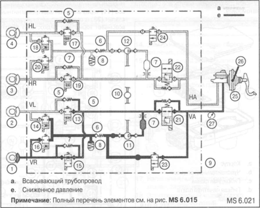 8.5.4 Режим регулирования системы ESP: сброс давления