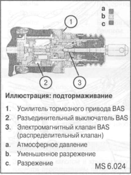 8.6.3 Обычный режим BAS: функциональное описание
