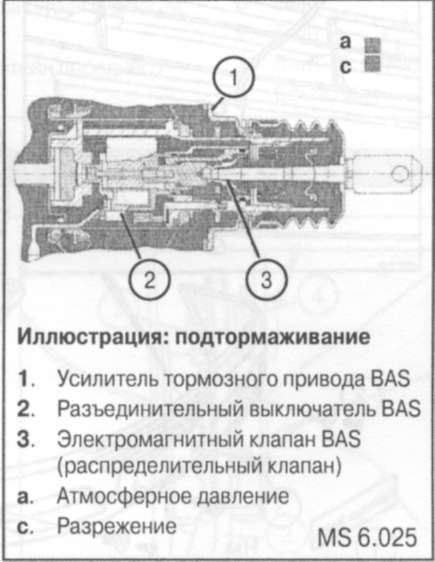 8.6.4 Обычный режим BAS: функциональное описание