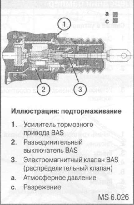 8.6.5 Режим сброса давления (BAS): функциональное описание