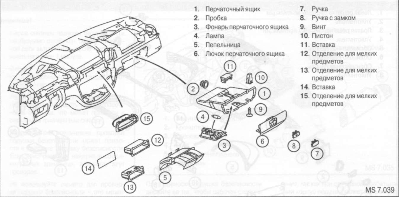 9.13.6 Схема элементов, предназначенных для хранения мелких вещей