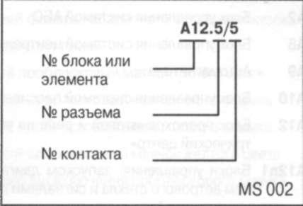 9.16.6 Обозначение разъемов и проводов