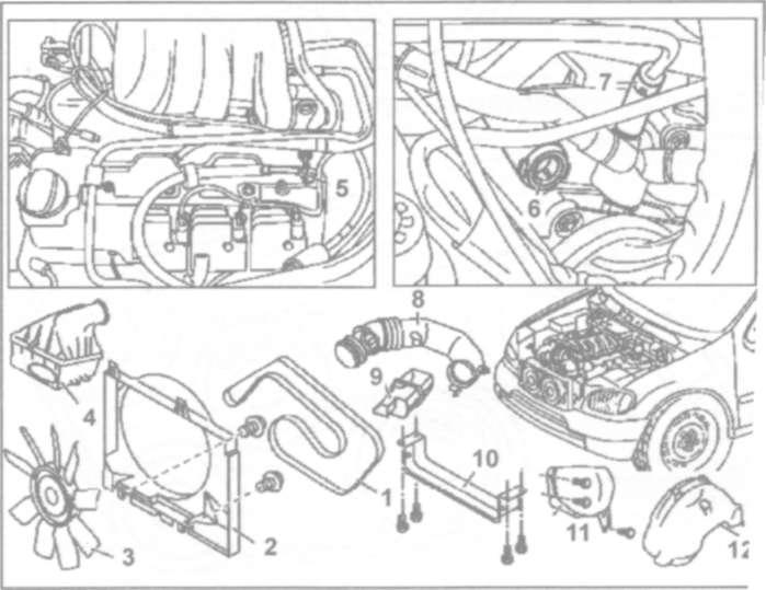 8.2 Снятие и установка двигателя