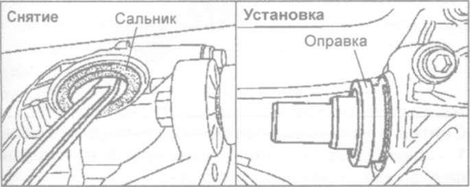 16.2.3 Замена сальника приводного вала