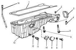 3.5 Снятие и установка масляного картера