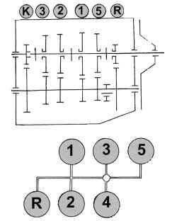 7.0 Механическая коробка передач