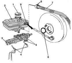 12.6.2 Снятие и установка главного тормозного цилиндра