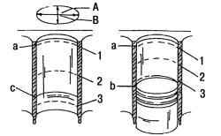 2.6.3 Измерение гильз цилиндров