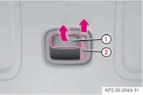 4.1.8 Открывание и закрывание крышки/двери багажного отделения изнутри