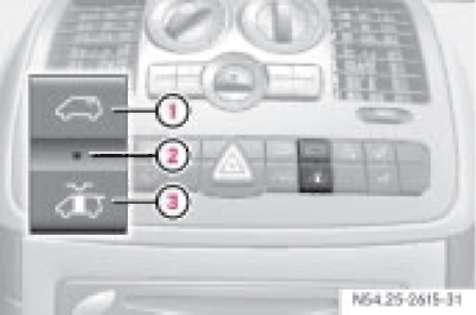 4.3.7 Внутреннее освещение с потолочной блок-панелью управления в передней части салона