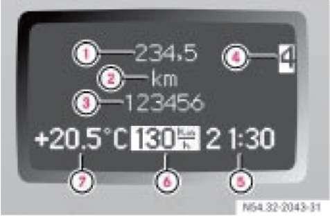 4.6.3 Многофункциональный дисплей (High-Line)