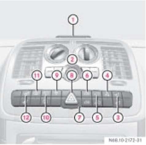 1.3 Многофункциональное рулевое колесо Mercedes-Benz Vito