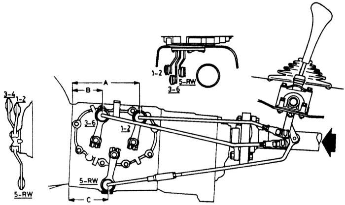 Ремонт коробки передач мерседес