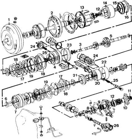 5.0 Автоматическая трансмиссия