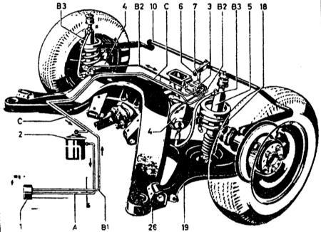 8.5 Система автоматического регулирования положения кузова Mercedes-Benz W123