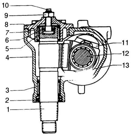9.3 Снятие и установка замка блокировки рулевой колонки