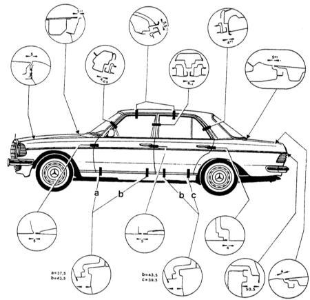 12.0 Кузов и его оборудование