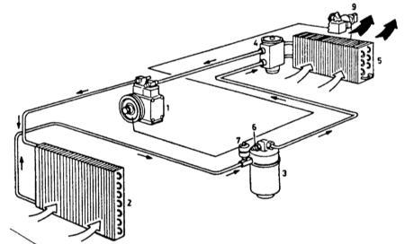 12.37 Меры безопасности и техническое обслуживание системы кондиционирования воздуха