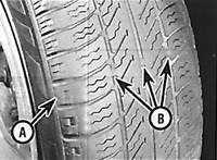 1.45.7.7 Шины и проверка давления в шинах