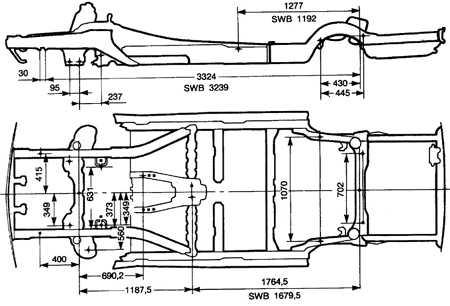 размеры Mercedes-Benz
