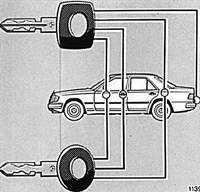 1.11 Ключи Mercedes-Benz W124