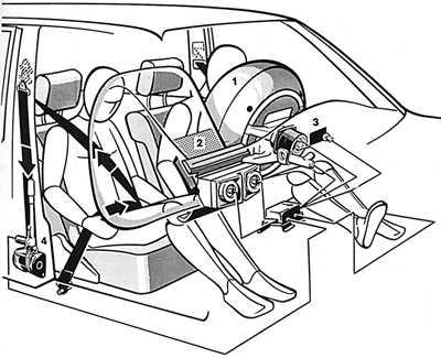 1.24 Воздушная подушка безопасности Mercedes-Benz W124