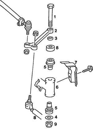 24.32 Промежуточный рычаг рулевого управления