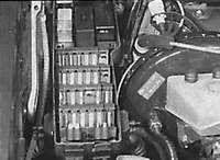 26.5 Предохранители и реле Mercedes-Benz W124