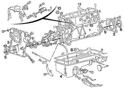 8.12 Блок цилиндров двигателя