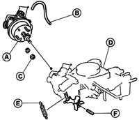 10.10.2 Замена элементов карбюратора Mercedes-Benz W124