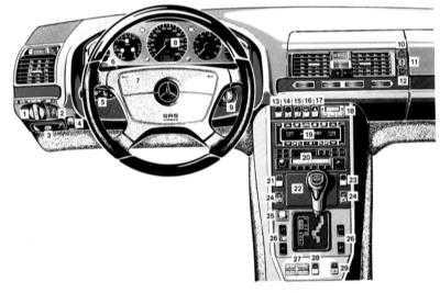 2.4.1 Оборудование автомобиля, расположение приборов и органов управления
