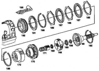 9.3.14 Снятие, установка и проверка компонентов тормоза BS повышающей передачи   и сцепления KS