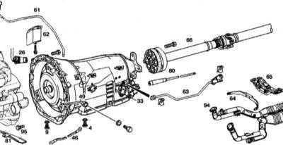 9.0 Автоматичеcкая трансмиссия