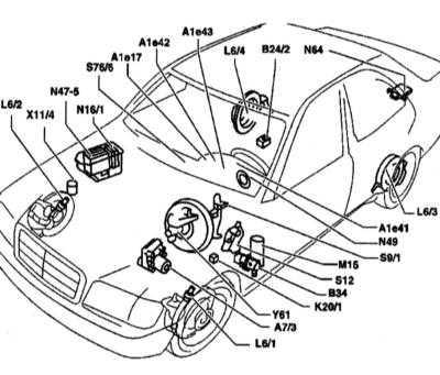 11.4 Расположение компонентов системы ESP