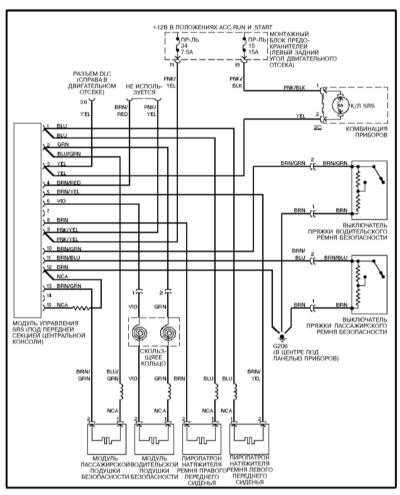 14.9.49 Система дополнительной безопасности (SRS)