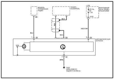14.9.52 Электропривод антенны (модели с аудиосистемой Bose)