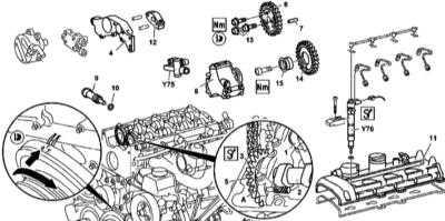 4.24 Снятие и установка компонентов привода ГРМ