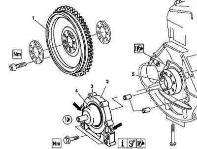 4.32 Снятие и установка задней торцевой крышки, замена заднего сальника коленчатого вала