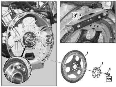 4.34 Снятие и установка маховика/приводного диска